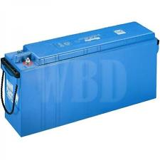 Batterie semi nuove 12V 100Ah FIAMM FIT/23 AGM